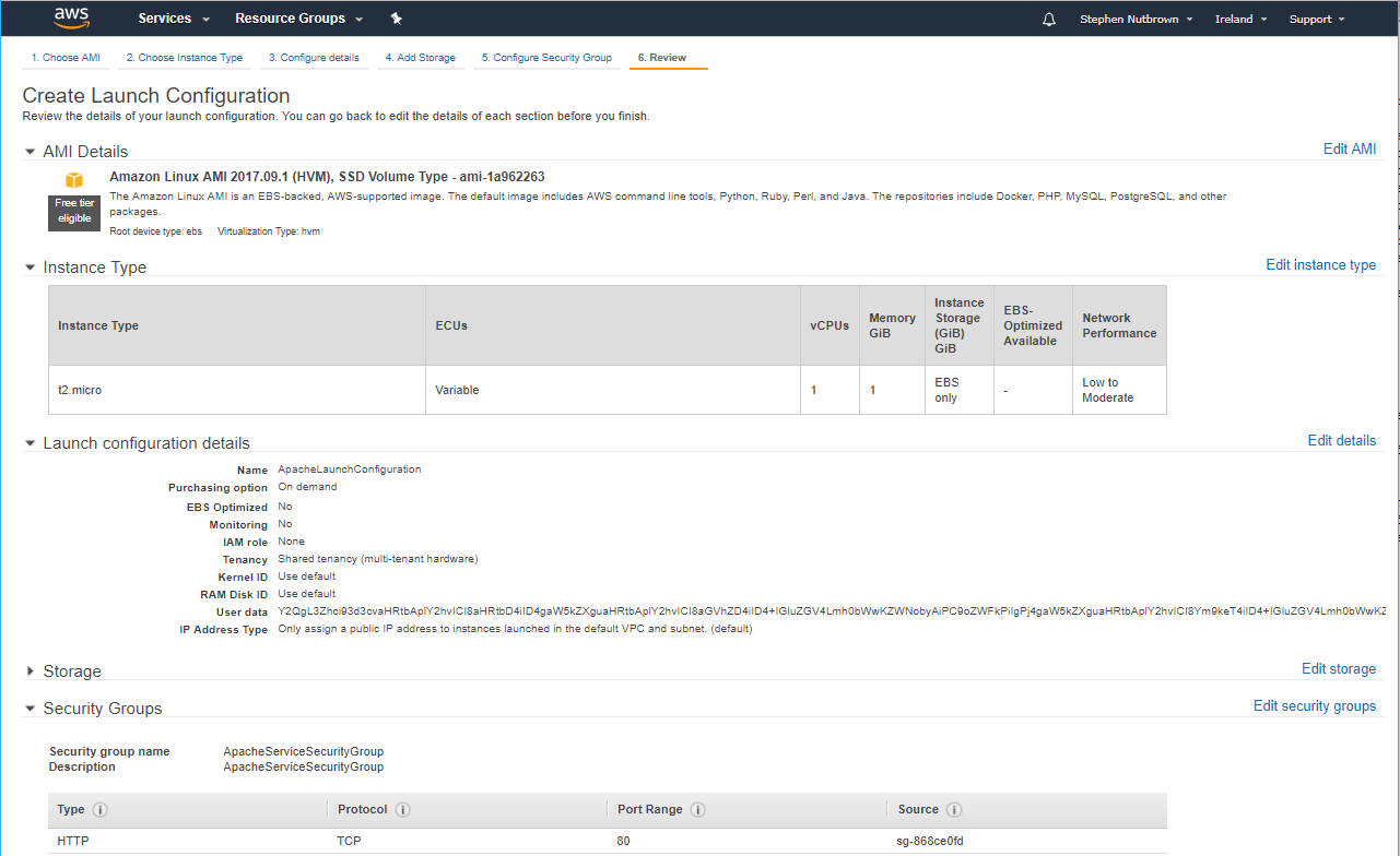 AWS Auto Scaling based on request count per target